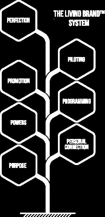 living-brand-graphic